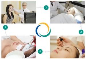 """""""Zoom"""" cận cảnh quy trình điều trị sẹo lõm, sẹo rỗ an toàn"""