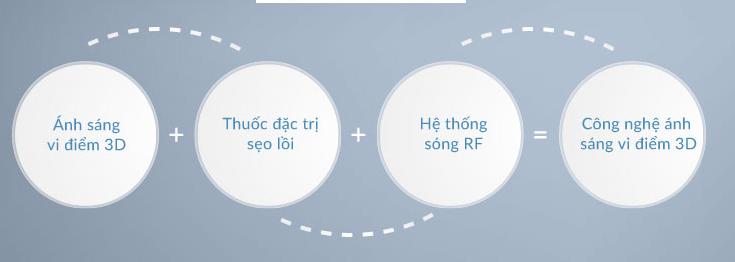hanh-trinh-tri-seo-sau-phau-thuat-gian-nan-va-vat-va-0211